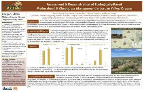 Jordan Valley watershed demonstration project poster