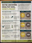Soil Health Report 2019