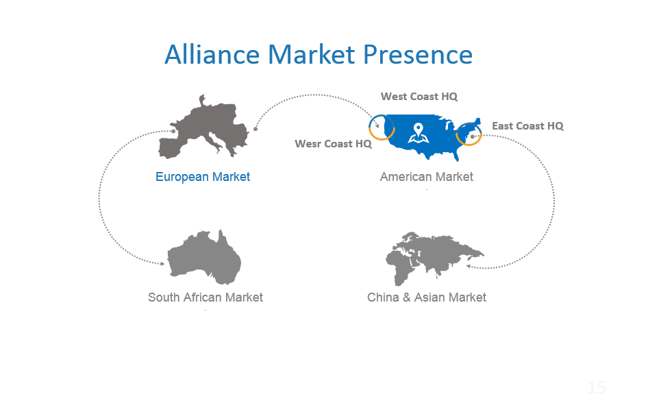 Alliance Market Presence