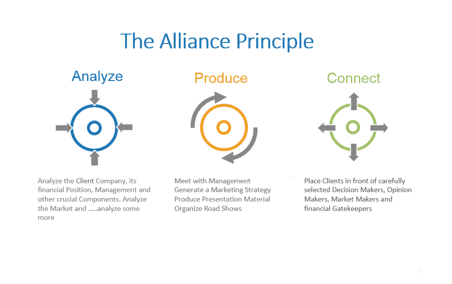 The Alliance Principle
