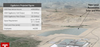 Tesla Gigafactory: Panasonic Establishes US Company