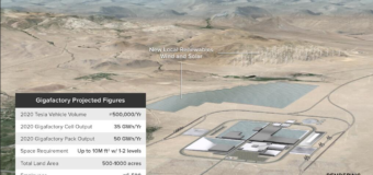 Tesla's Gigafactory Starts Battery Cell Production