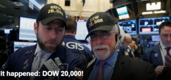 Dow industrials top 20,000 for first time