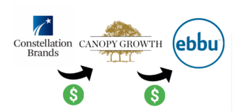 Canopy Bets on U.S. Hemp Market With $330 Million Acquisition