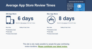 appreviewtimes