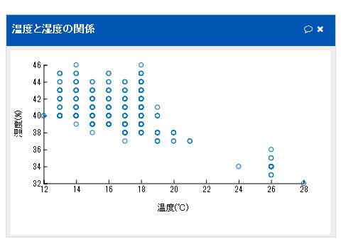 ts-graph-relation