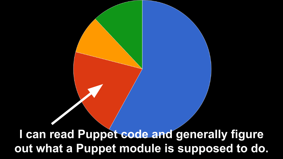 People Can Read Puppet