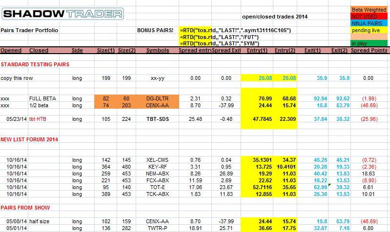 Pairs Bonus Excel Sheet