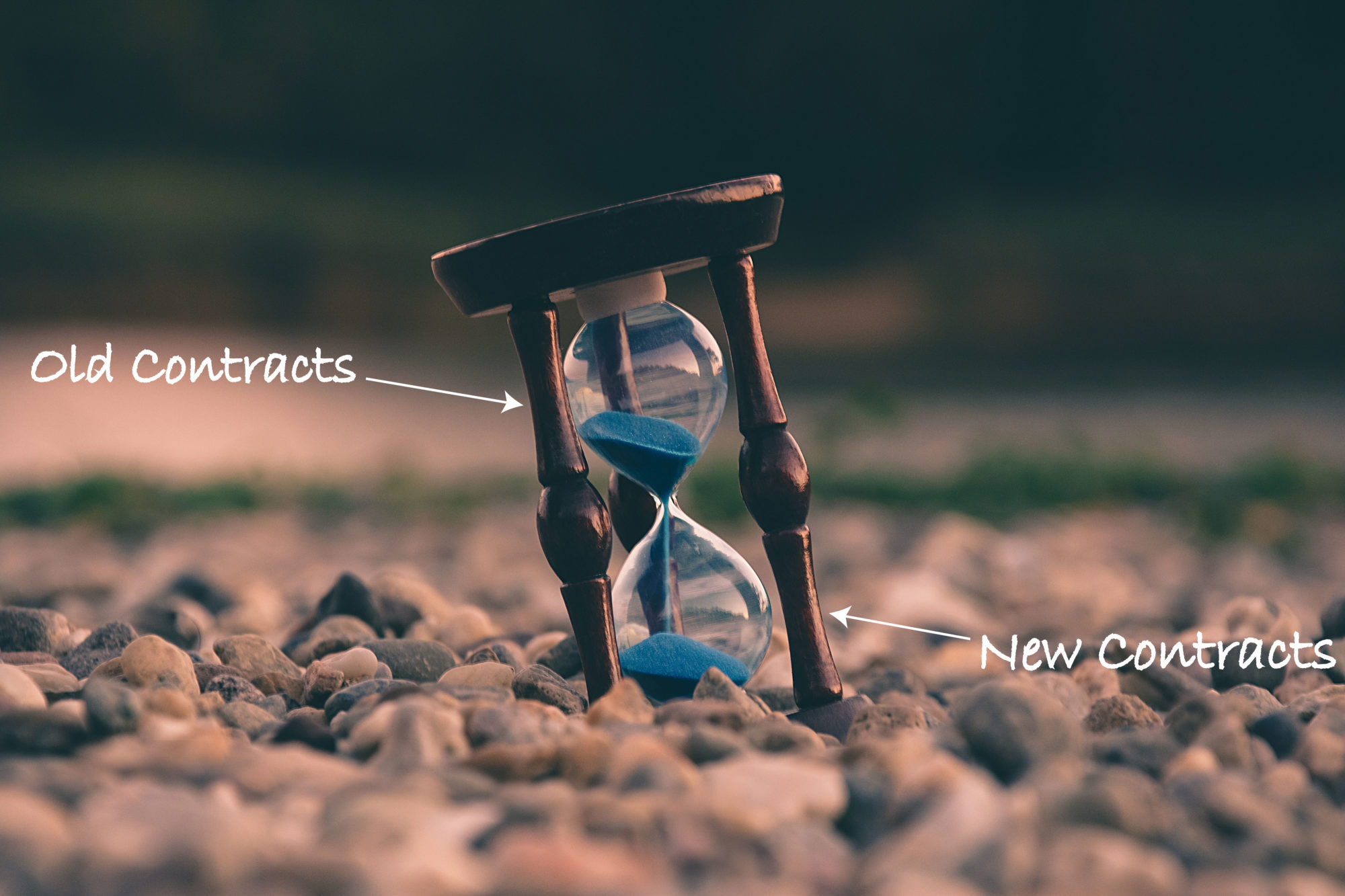 Futures Rollover Dates | Futures Trading