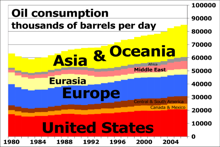 ShadowTrader FX Hour 08.20.19 – Oil Production and Consumption