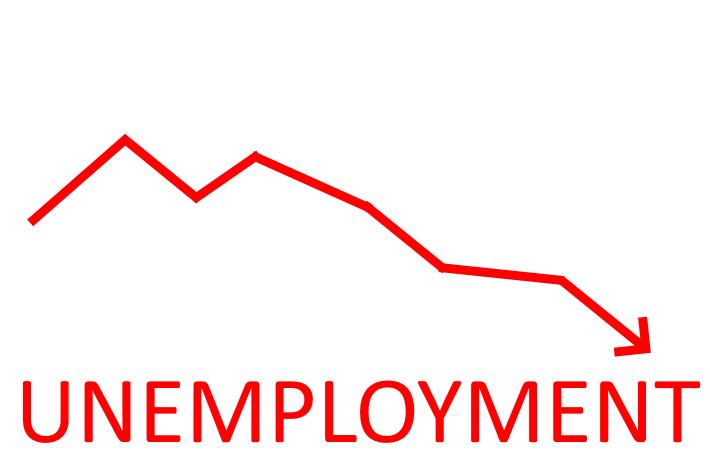 ShadowTrader FX Trader 10.07.19 – 50 Year Low Unemployment