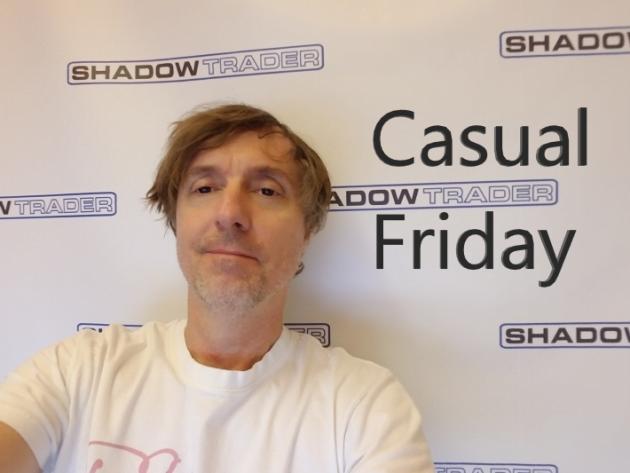 ShadowTrader Video Weekly 11.03.19 | Casual Friday