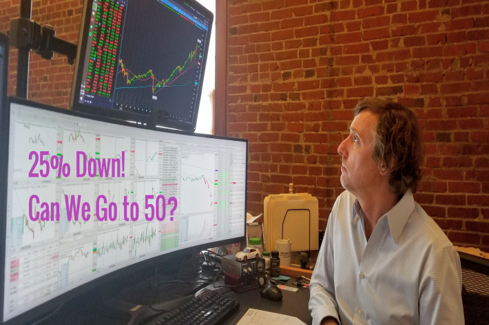 ShadowTrader Video Weekly 03.15.20 | 25% Down…Could we go to 50%?