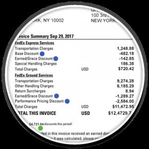 FedEx Summary Page Invoice