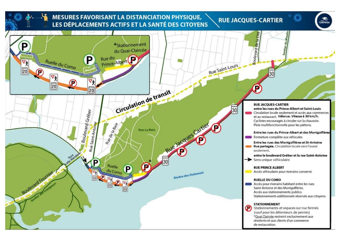 Covid-19 Social Distancing Measures imposed on rue Jacques-Cartier - June 2020