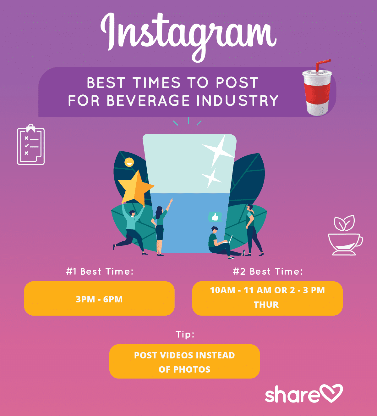 Best times to post on Instagram for beverage industry