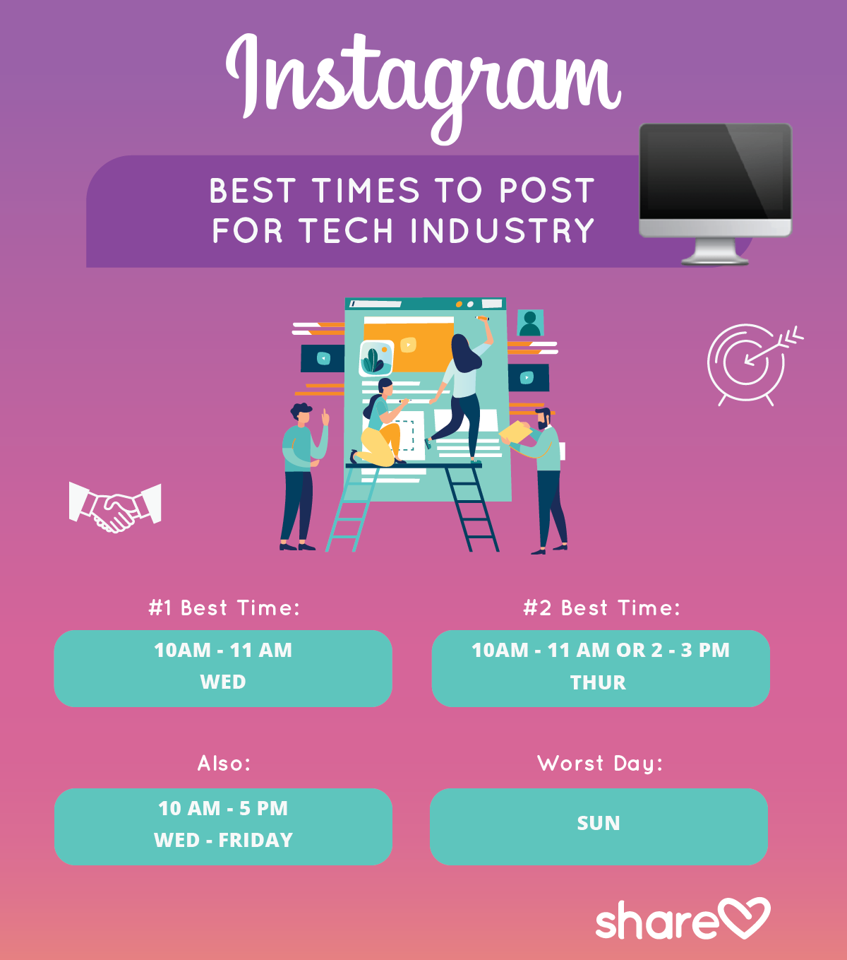 Best times to post on Instagram for tech industry
