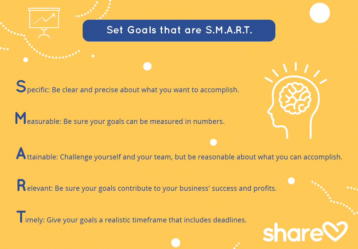 Set Goals that are S.M.A.R.T.