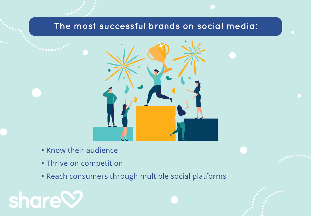 The most successful brands on social media