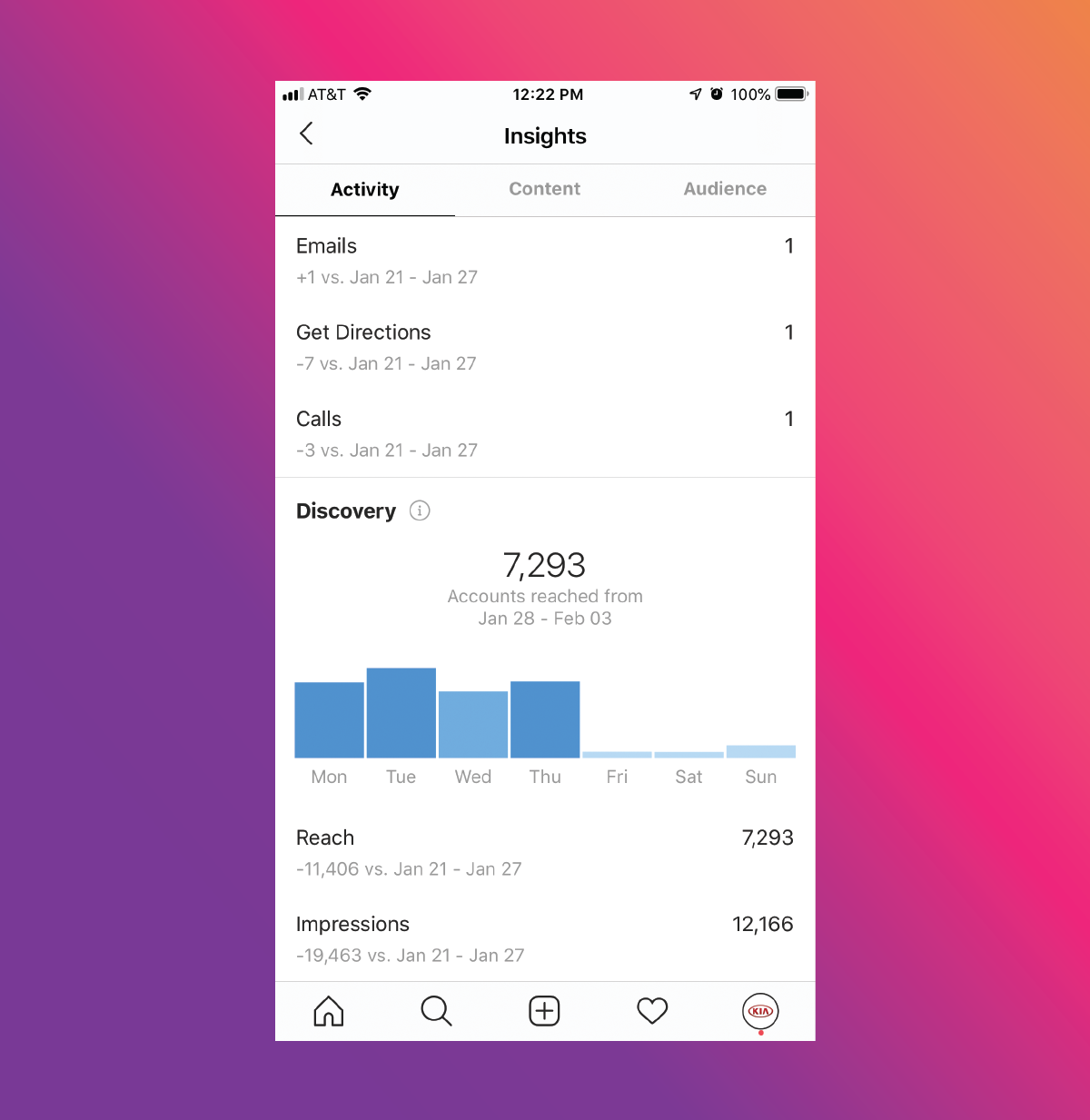 The Ultimate Guide to Instagram Analytics 2019