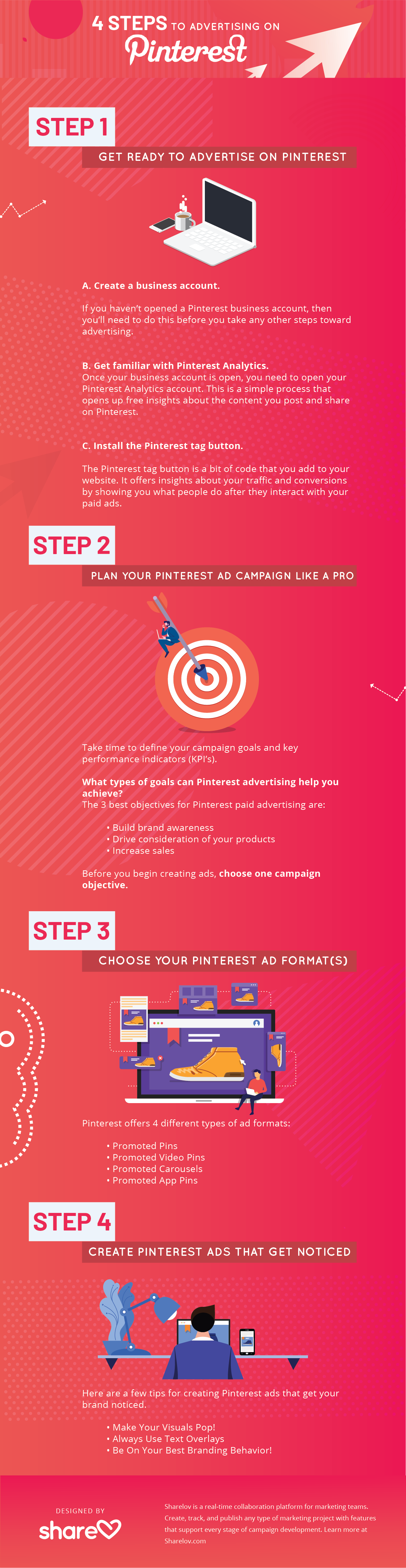 4 Steps to Advertising on Pinterest