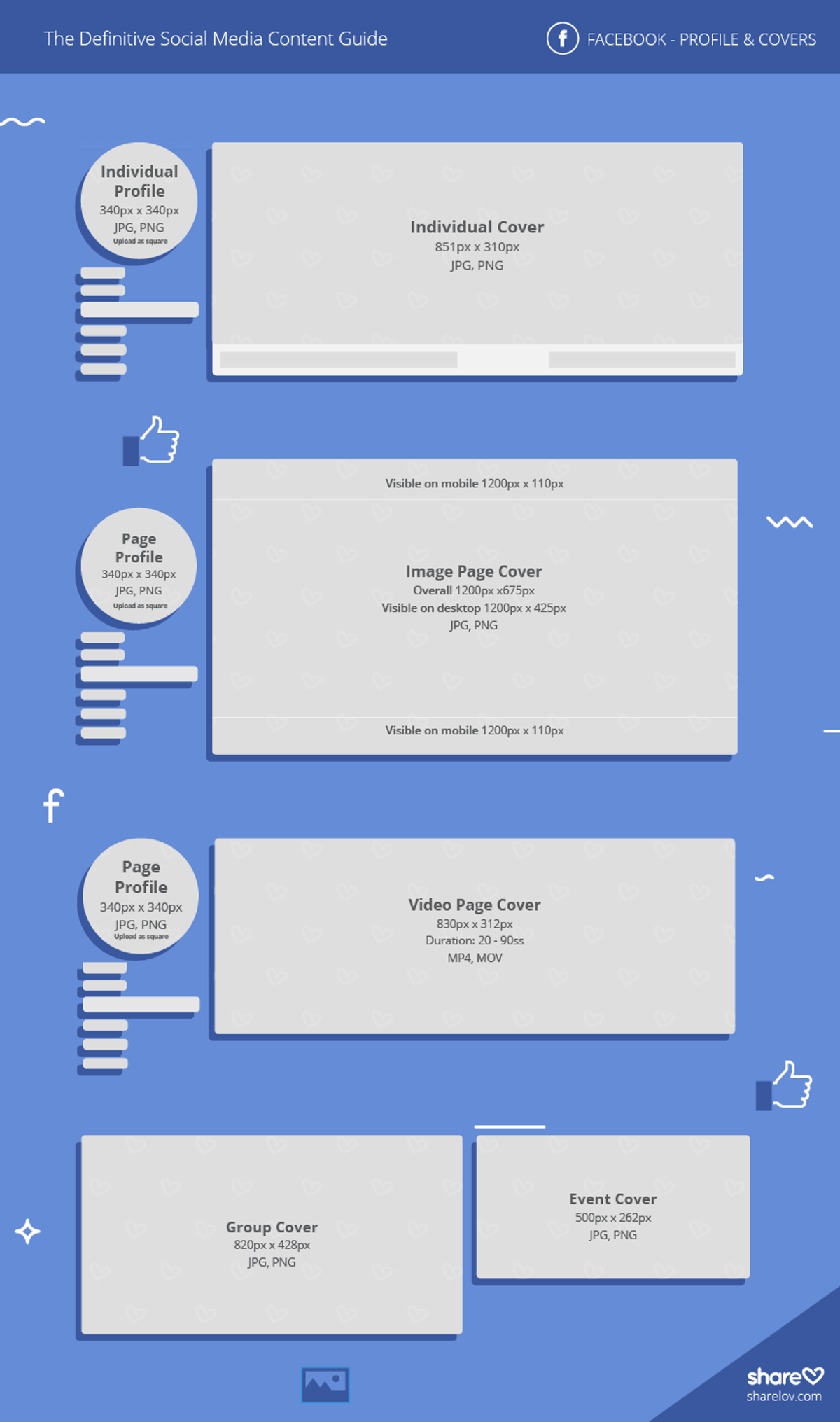 2019 Guide for Social Media Image Sizes and More! [Infographics]