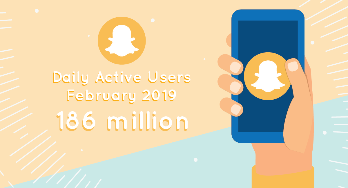 191 Million Daily Active Users