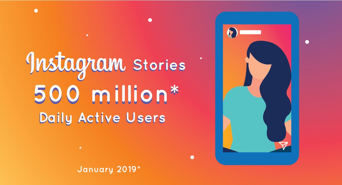 Instagram Stories Daily Active User