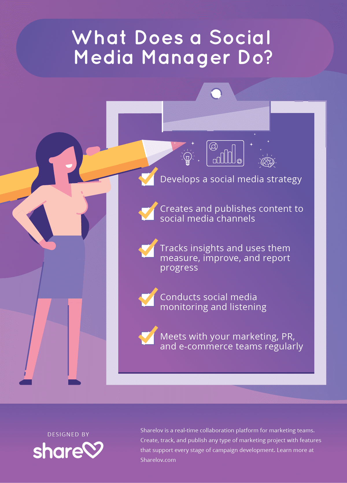 What Does a Social Media Manager Do? infographic