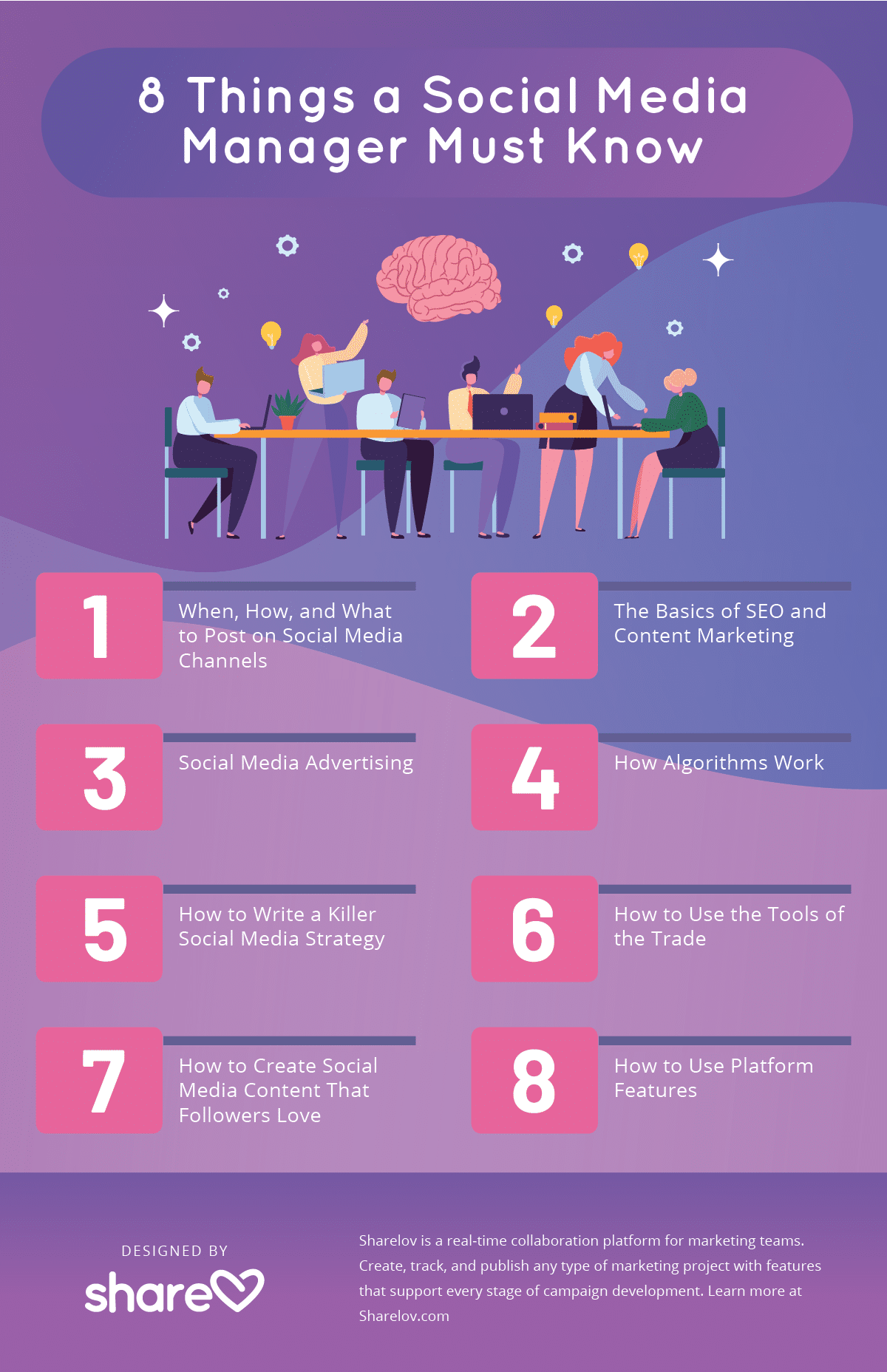 8 Things a Social Media Manager Must Know infographic