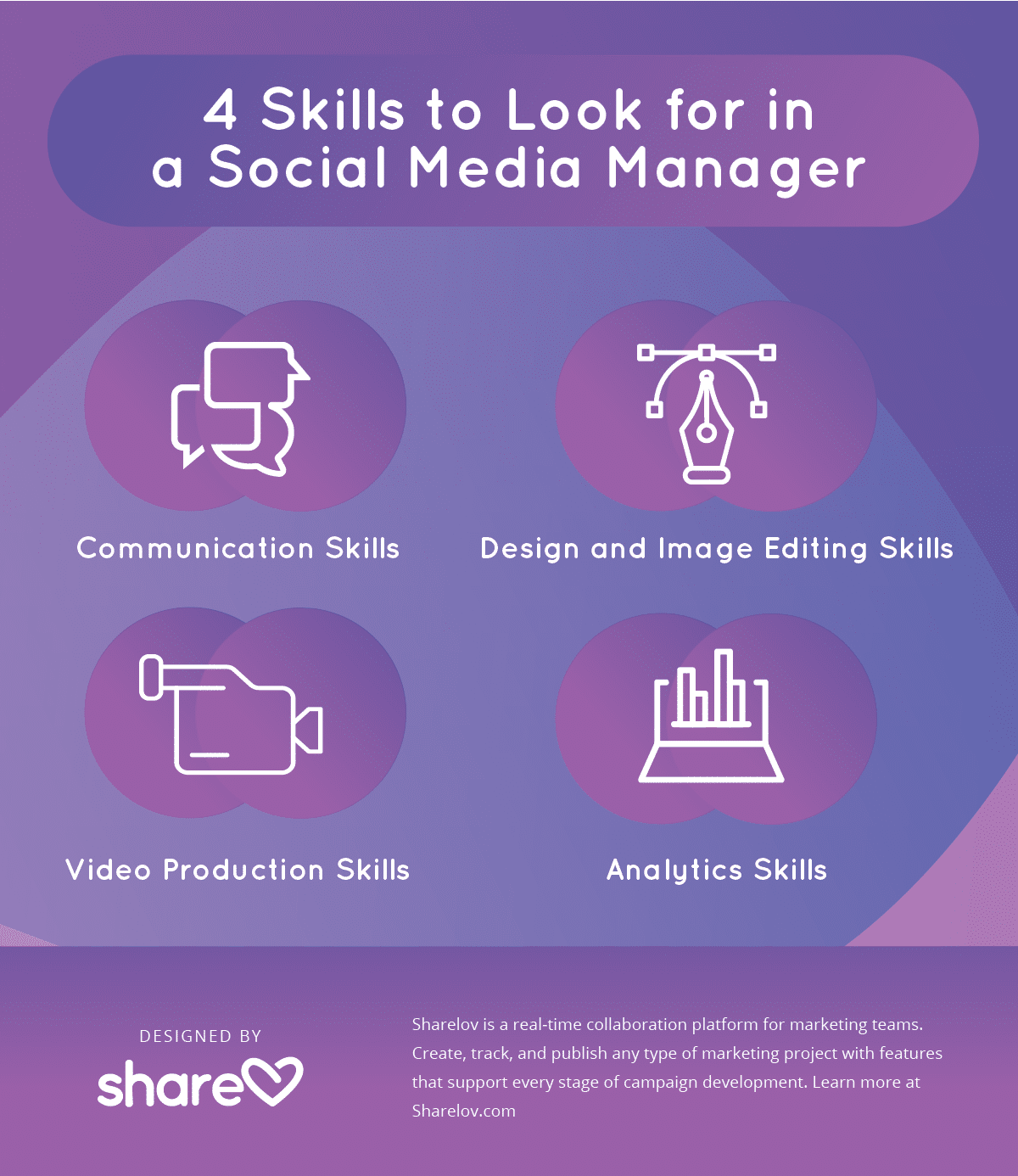4 Skills to Look for in a Social Media Manager infographic