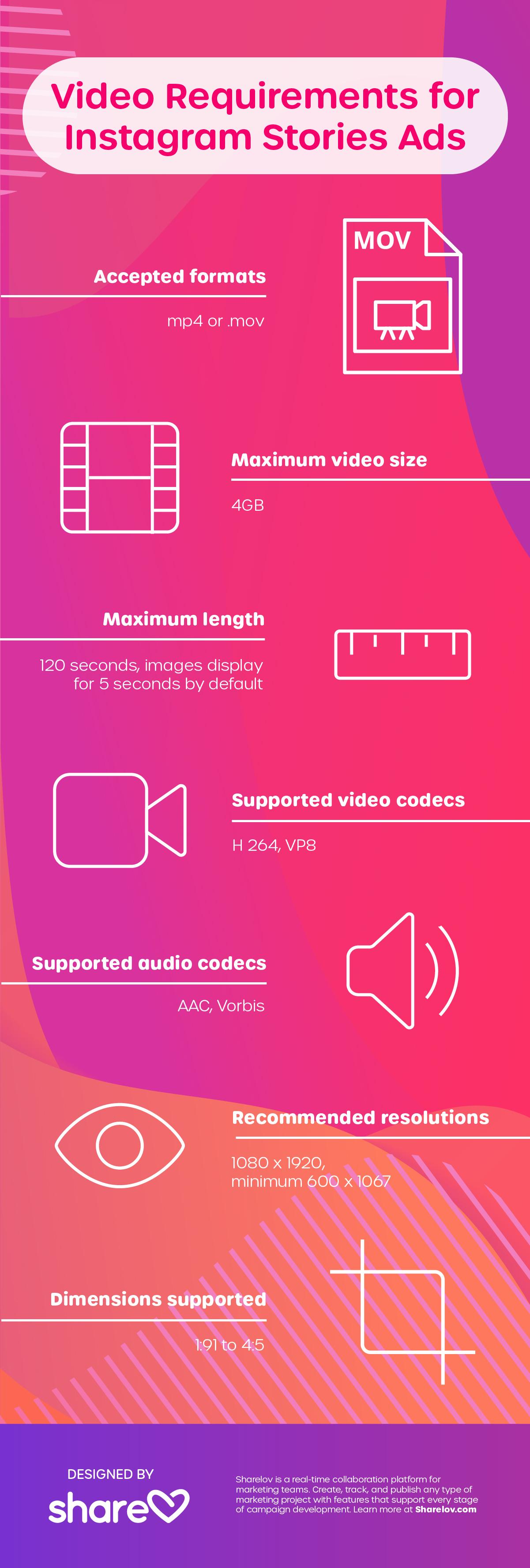 BONUS CONTENT 3 Video Requirements for Instagram Stories Ads