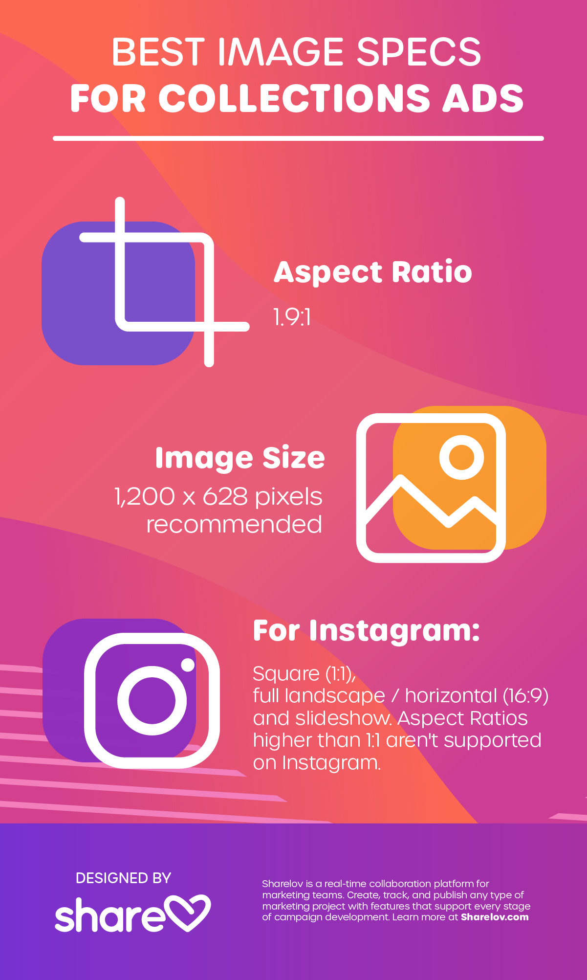 Best Image Specs for Collections Ads infographic