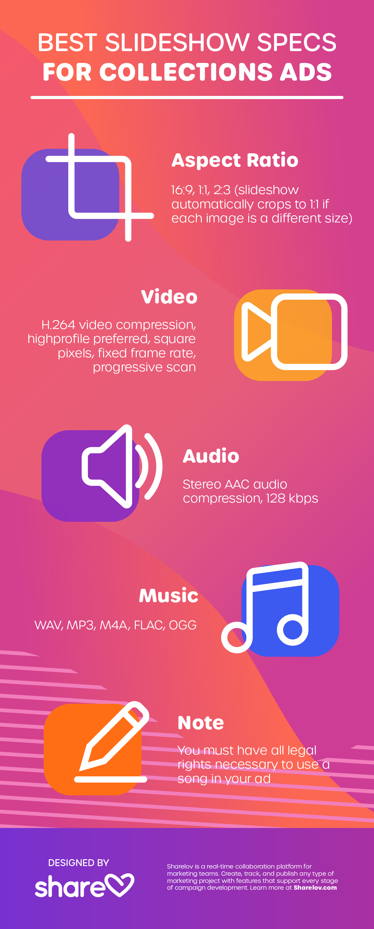 Best Slideshow Specs for Collection Ads infographic