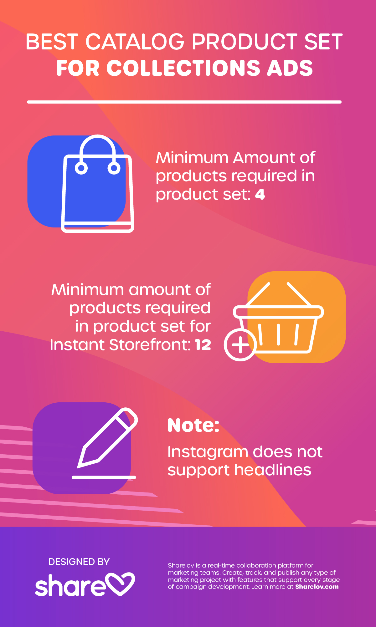 Best Catalog Product Set Specs for Collections Ads infographic