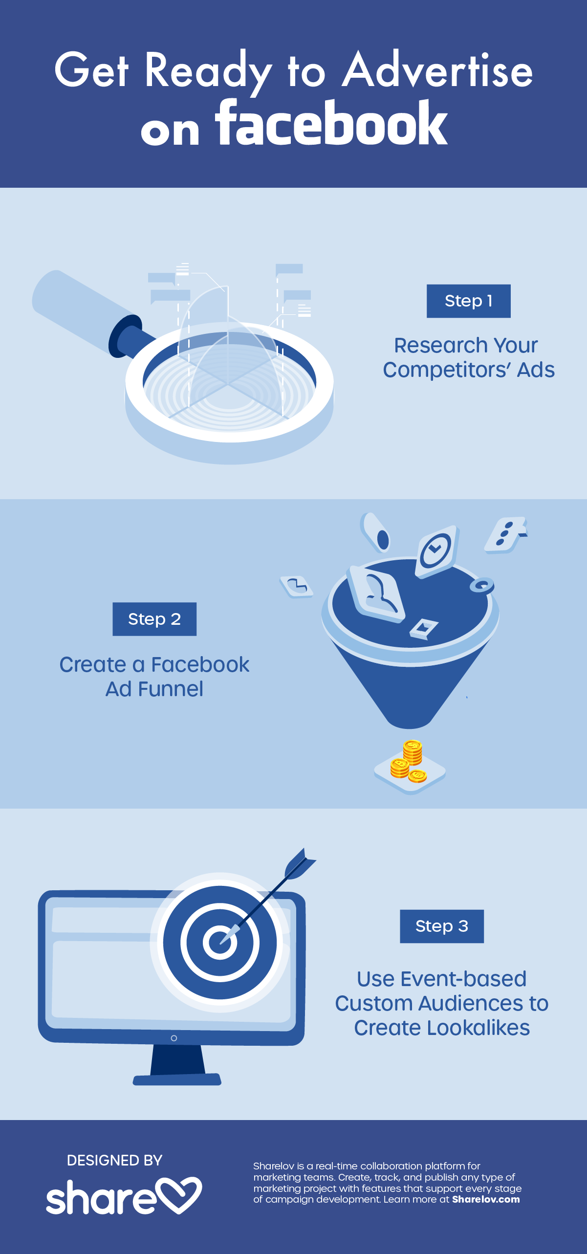 Bonus Content: Three Steps to Get Your Brand Ready to Advertise on Facebook infographic