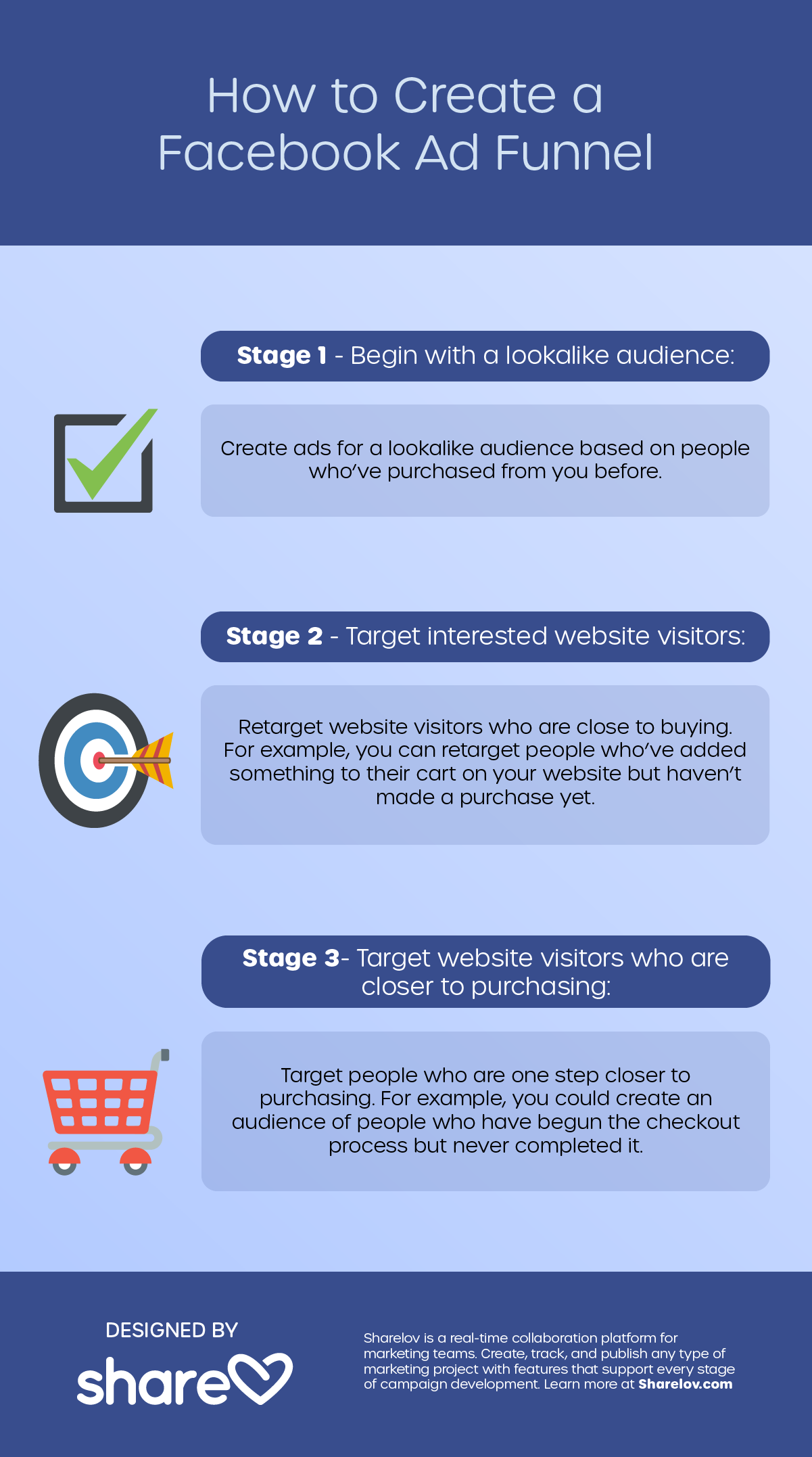How to Create a Facebook Ad Funnel infographic