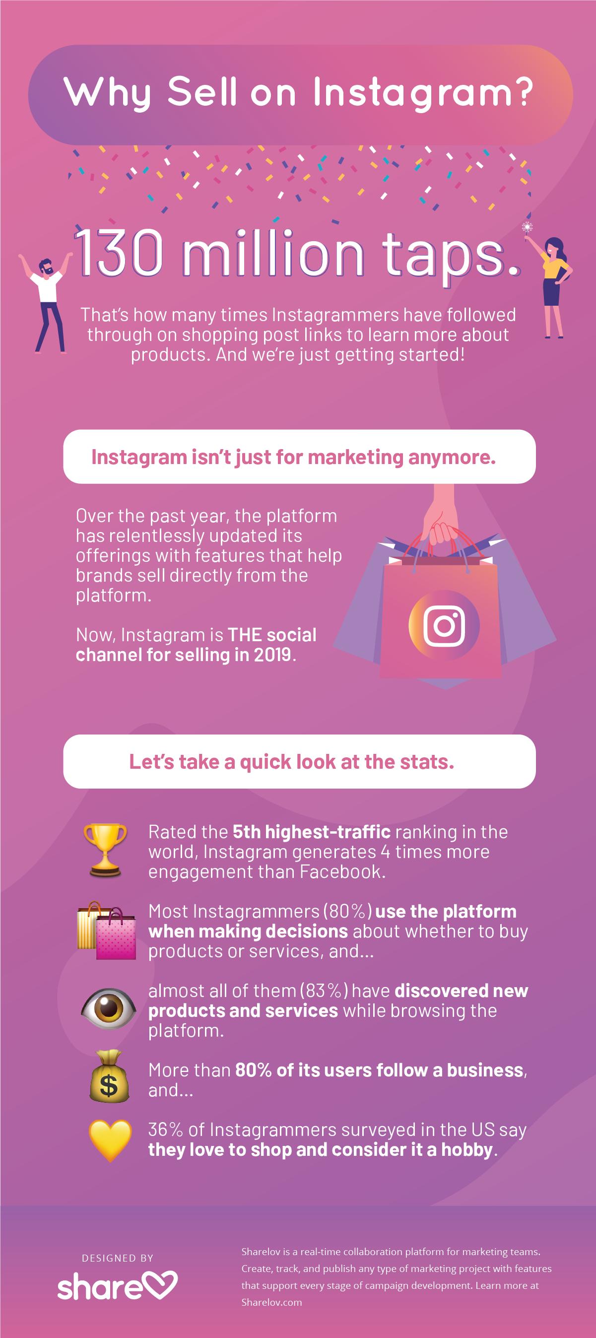 Bonus content - Why Sell on Instagram?