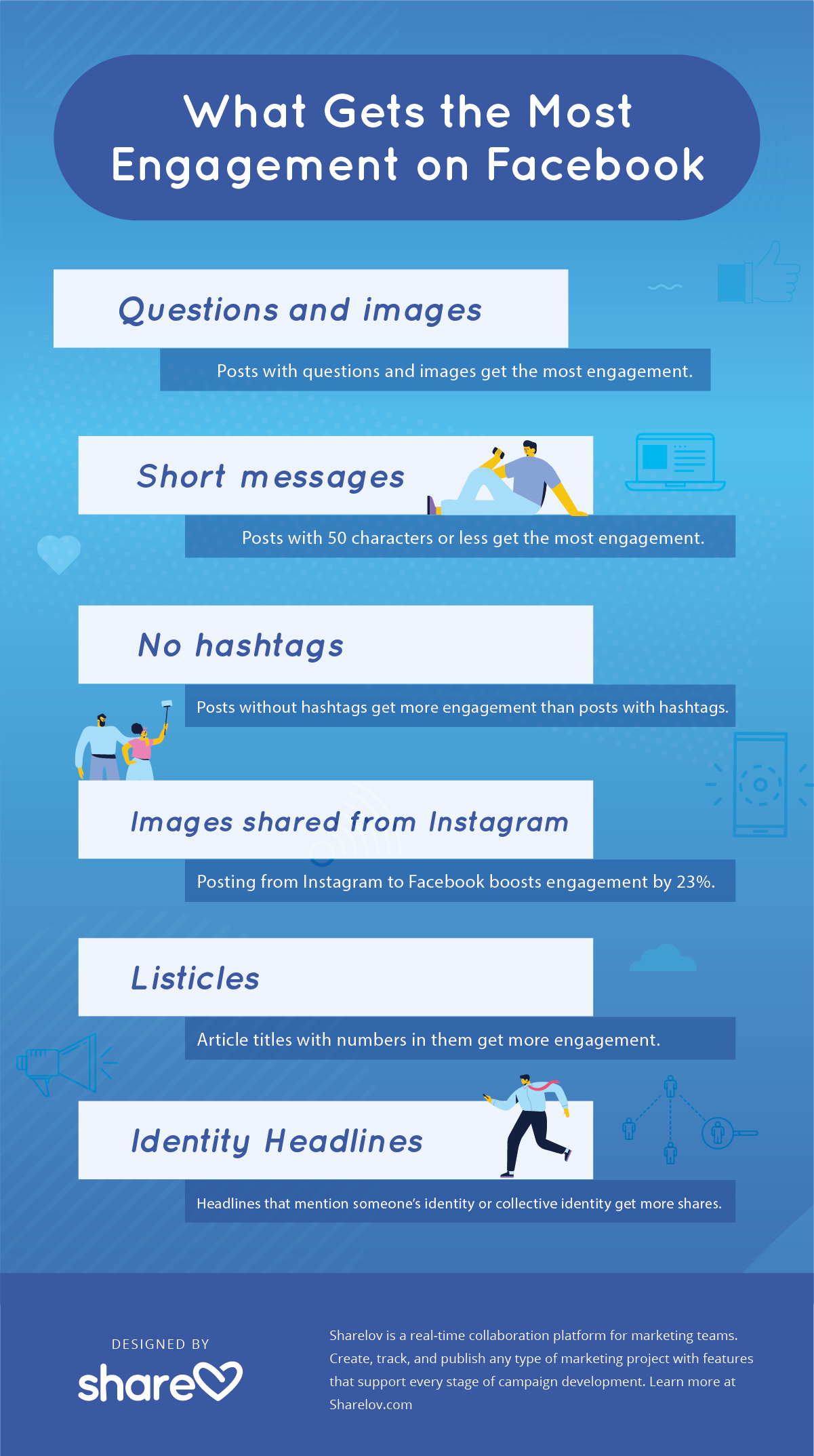 What gets the most engagement on Facebook infographic