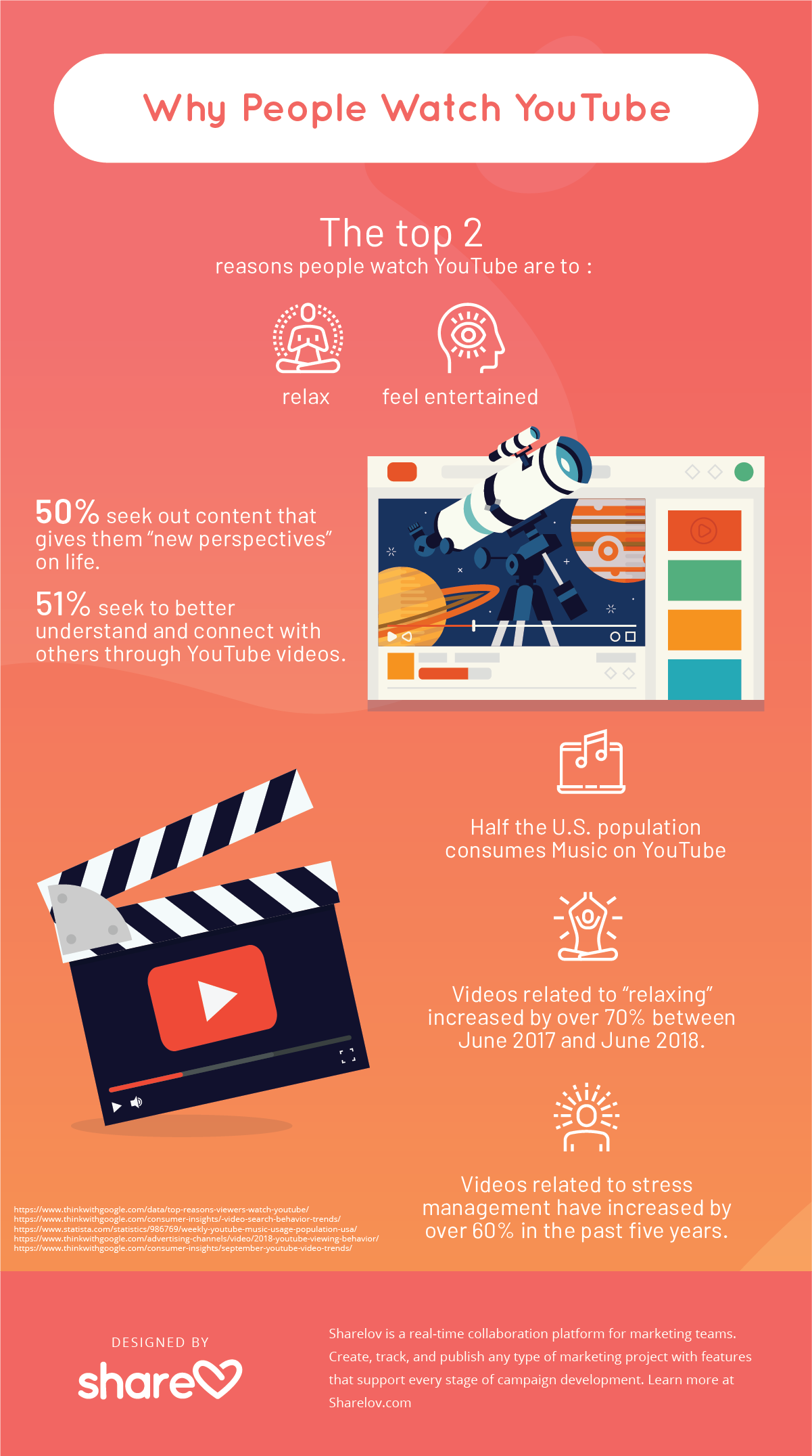 Why People Watch YouTube? - Infographic