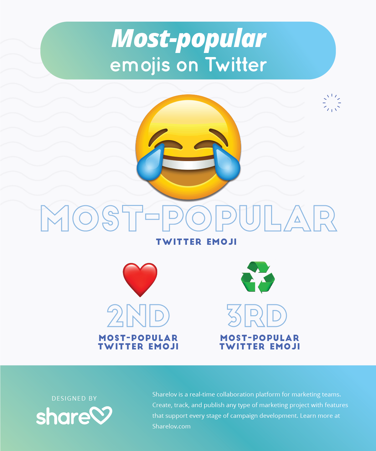 Most-popular emojis on Twitter