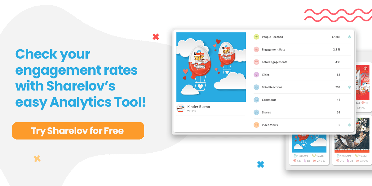 Check your engagement rates with Sharelov easy engagement rate tool