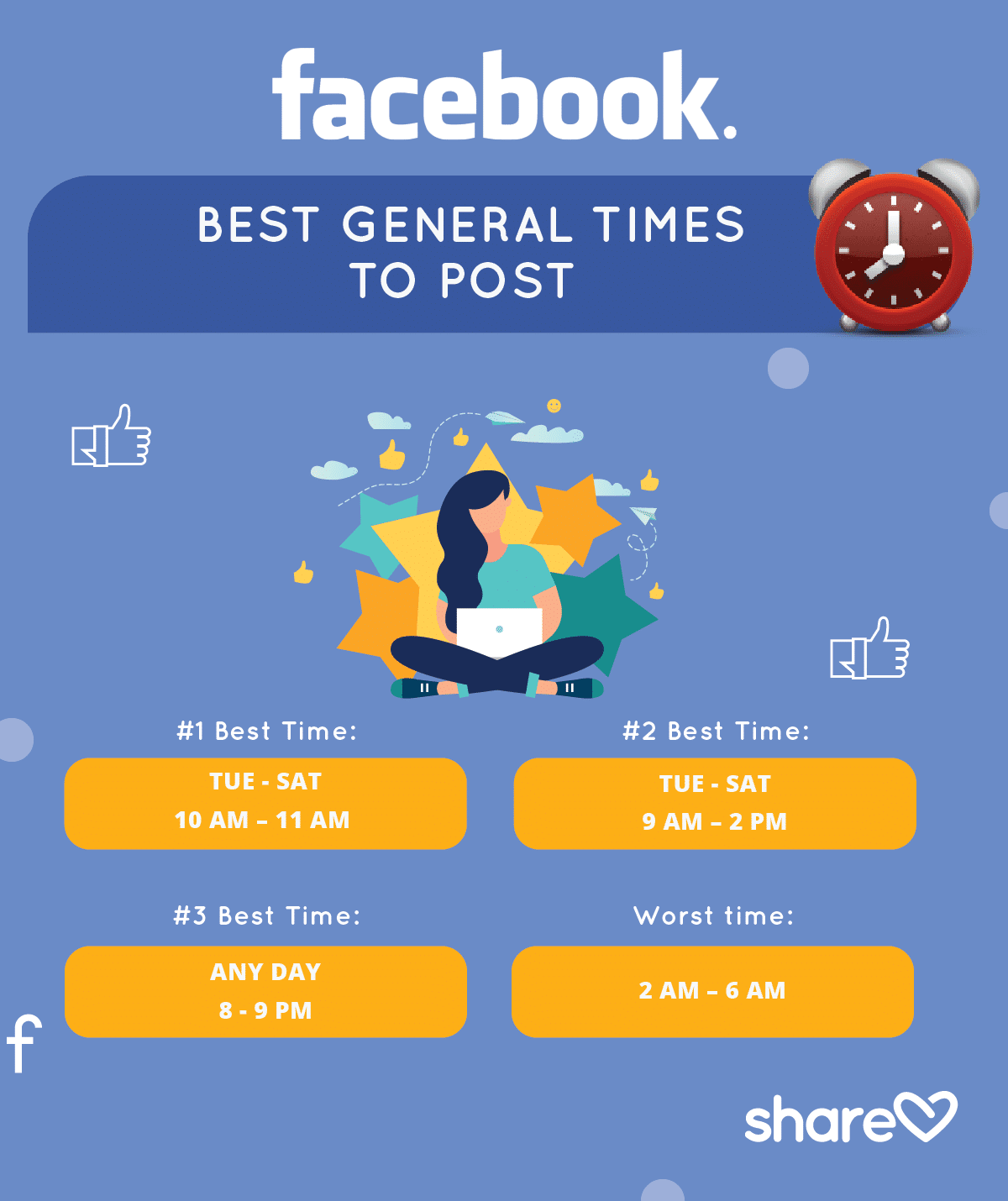 Best General Times to Post on Facebook