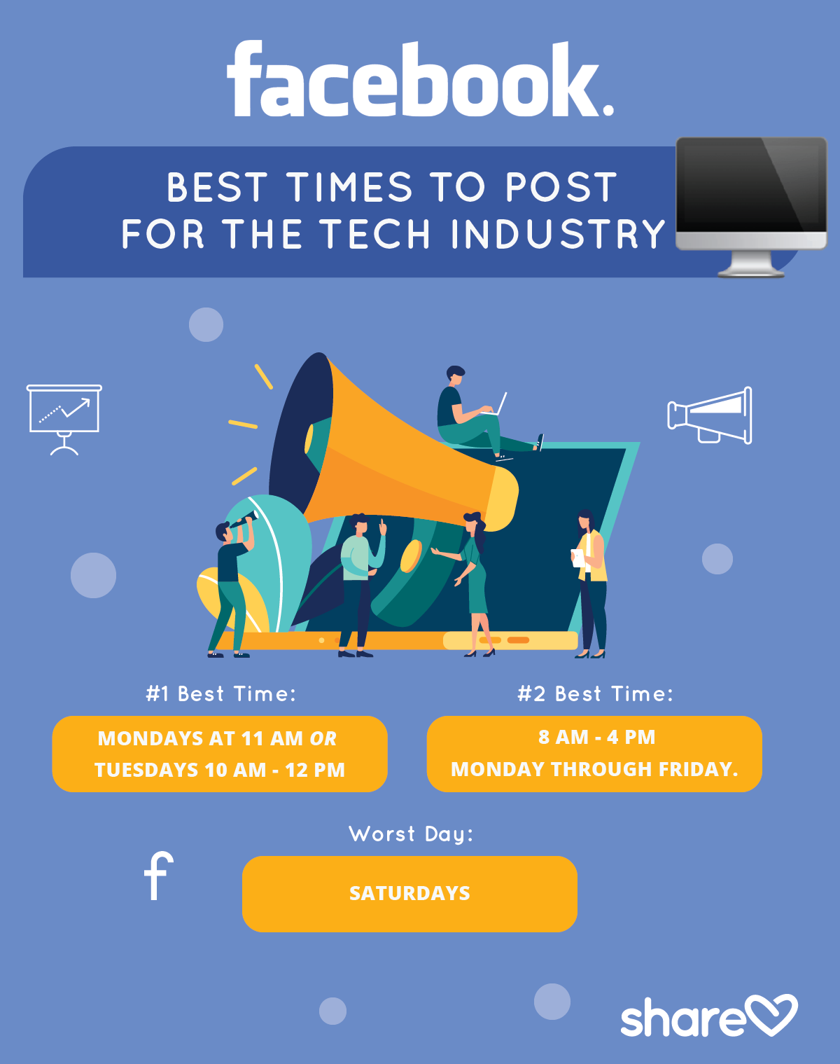 Best Times to Post on Facebook for the tech industry