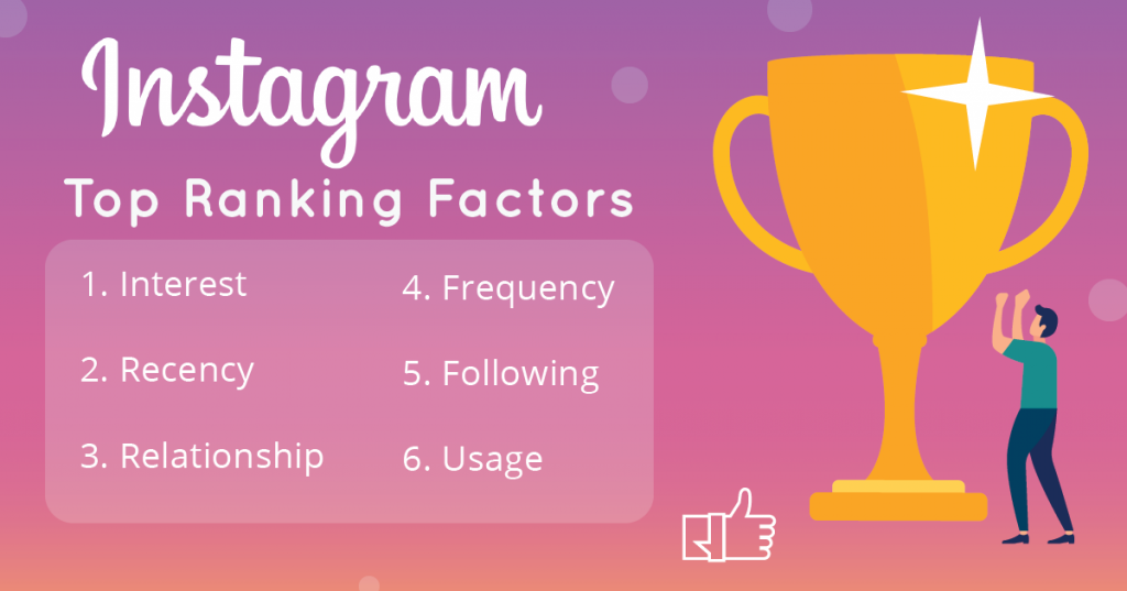 Top Instagram Ranking Factors