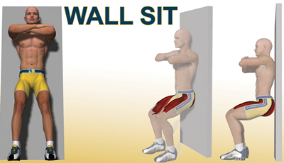 Toughness Test Using Wall Sit