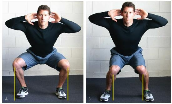 Exercise Tips? Generate Torque Using Squats