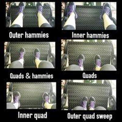 Leg Training Without Injury: Foot Positions