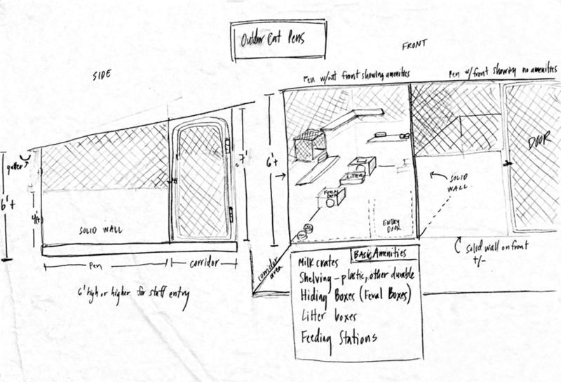 sketch of outdoor pen for felines