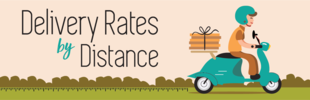 Delivery Rates by Distance